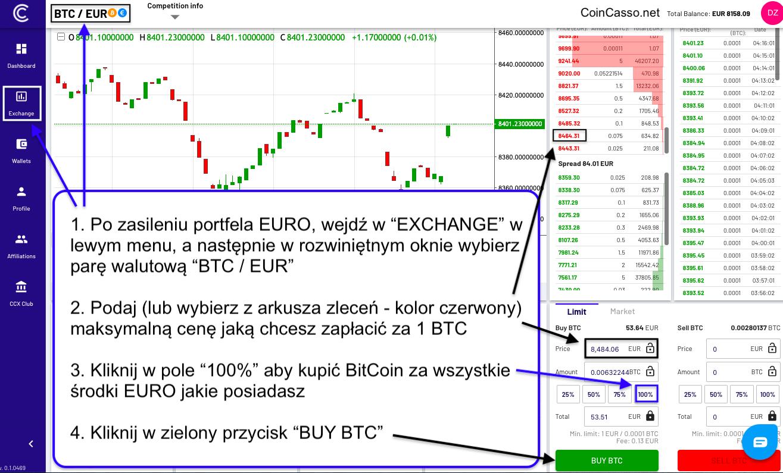 Jak kupić BitCoin kartą?