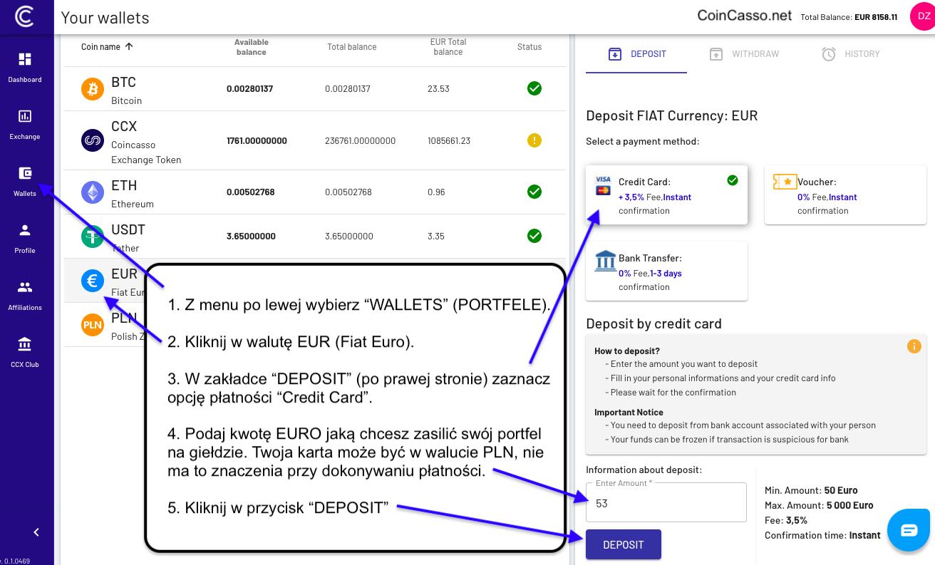 Jak kupić BitCoin kartą VISA
